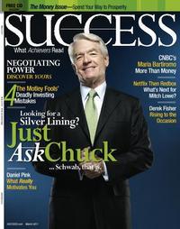 Success-brand-investment